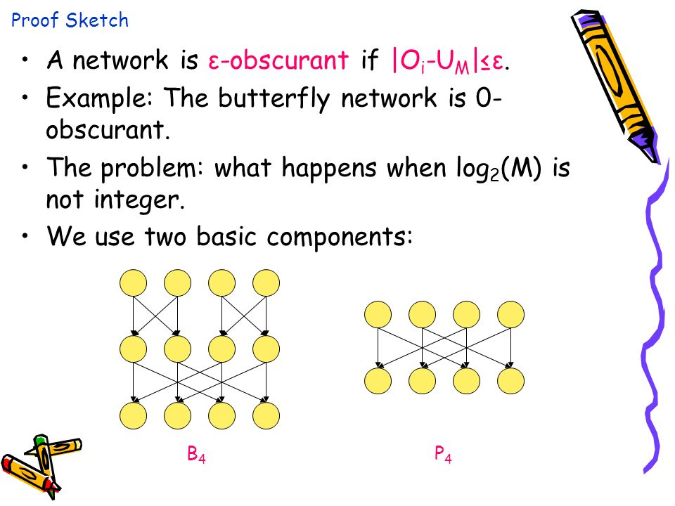 A network is ε-obscurant if |O i -U M |ε. Example: The butterfly network is 0- obscurant. The problem: what happens when log 2 (M) is not integer. We