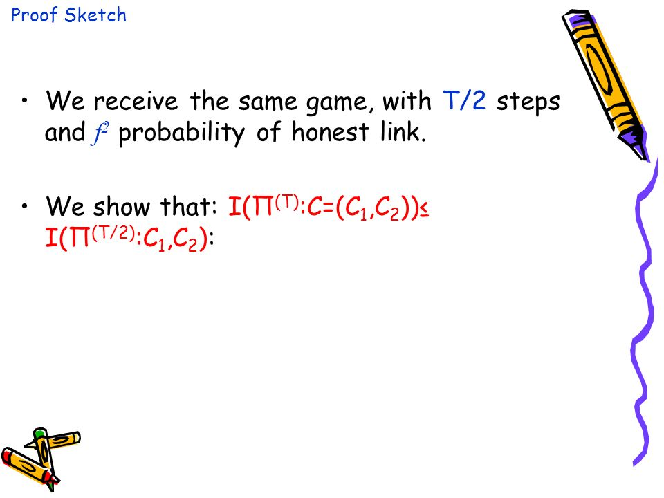We receive the same game, with T/2 steps and f 2 probability of honest link. We show that: I(П (T) :C=(C 1,C 2 )) I(П (T/2) :C 1,C 2 ): Proof Sketch