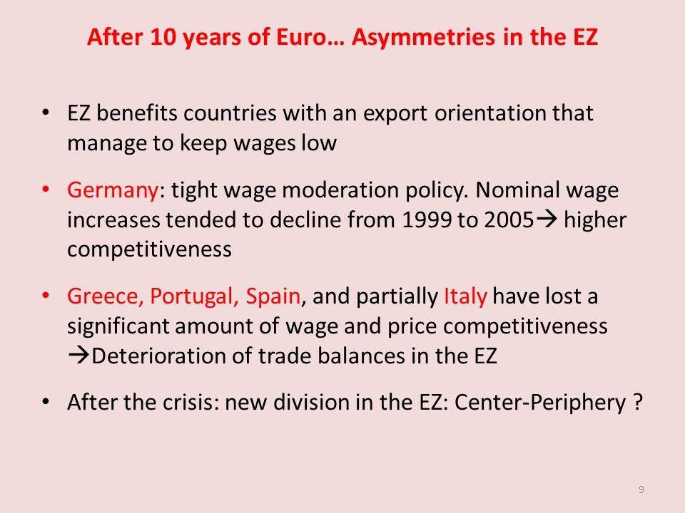 German wage policies 10 P.