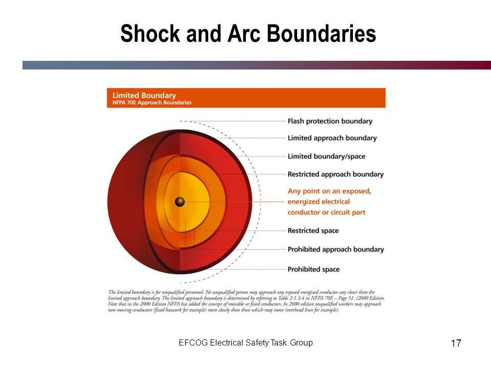 EFCOG Electrical Safety Task Group 17 Shock and Arc Boundaries