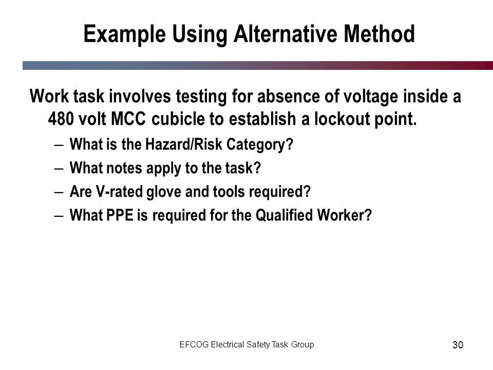 EFCOG Electrical Safety Task Group 30 Example Using Alternative Method Work task involves testing for absence of voltage inside a 480 volt MCC cubicle