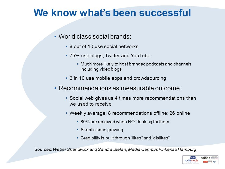 We know whats been successful World class social brands: 8 out of 10 use social networks 75% use blogs, Twitter and YouTube Much more likely to host b