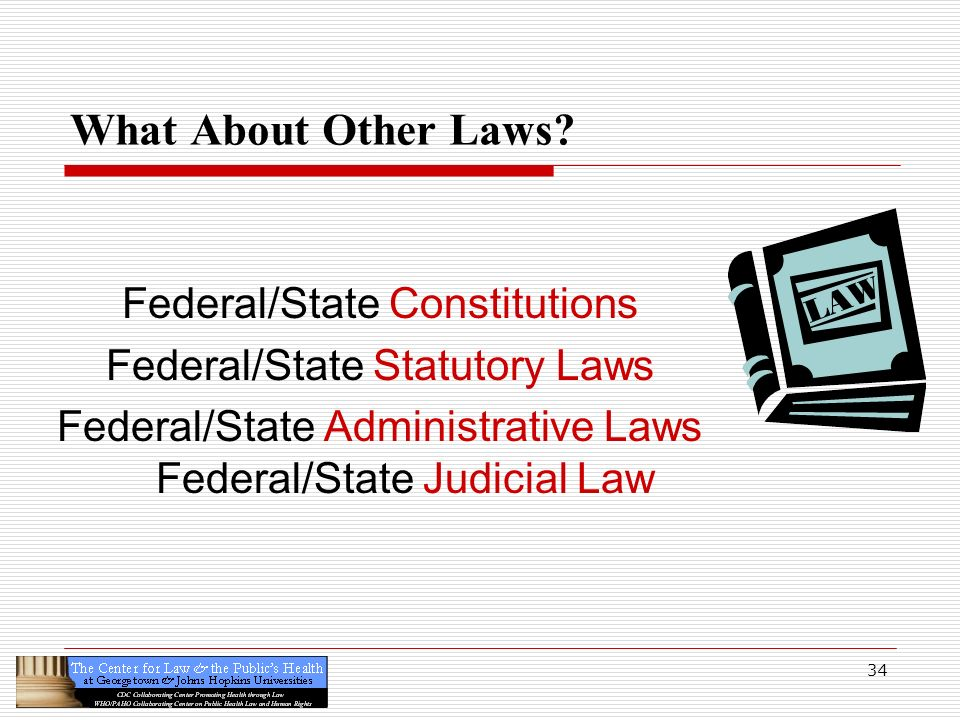 34 What About Other Laws? Federal/State Constitutions Federal/State Statutory Laws Federal/State Administrative Laws Federal/State Judicial Law