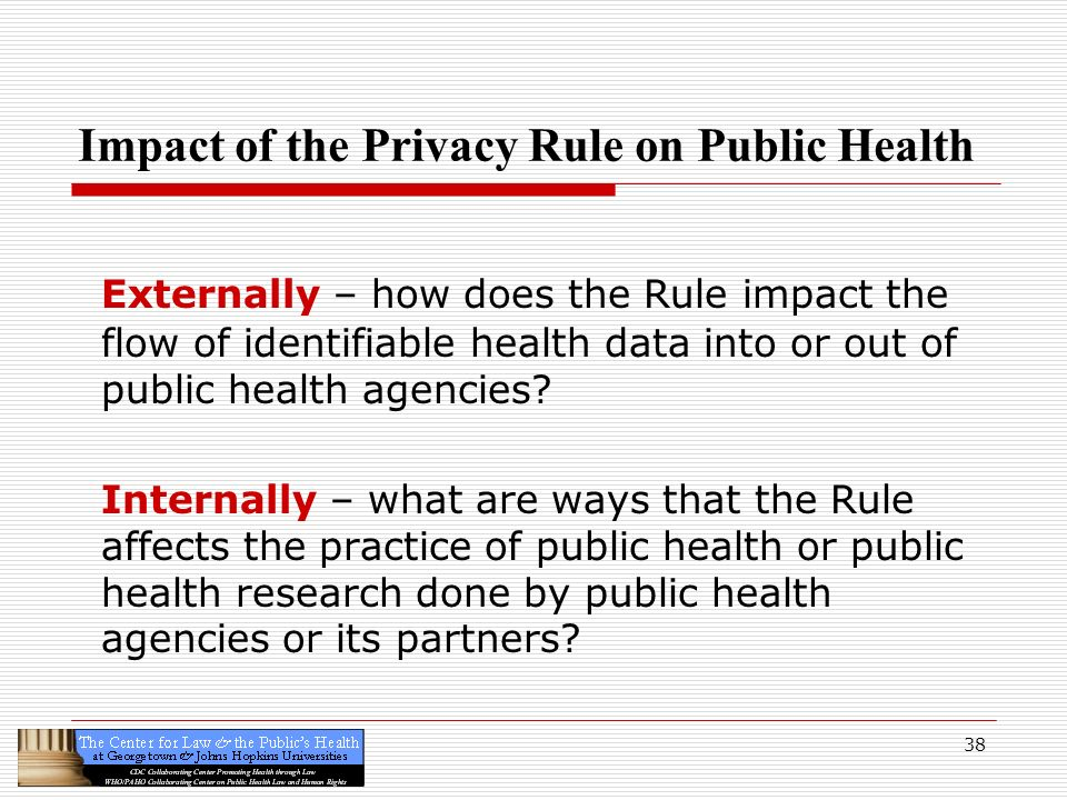 38 Impact of the Privacy Rule on Public Health Externally – how does the Rule impact the flow of identifiable health data into or out of public health