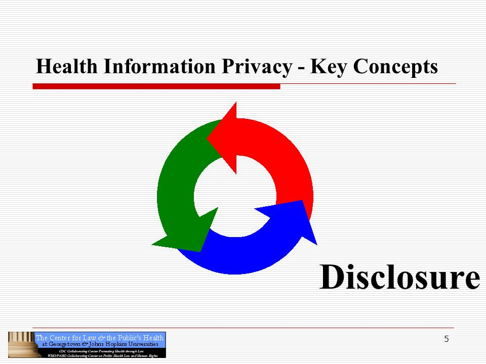 5 Health Information Privacy - Key Concepts Disclosure