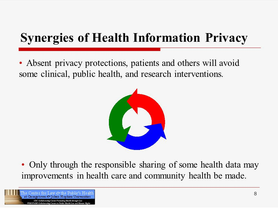 8 Synergies of Health Information Privacy Absent privacy protections, patients and others will avoid some clinical, public health, and research interv
