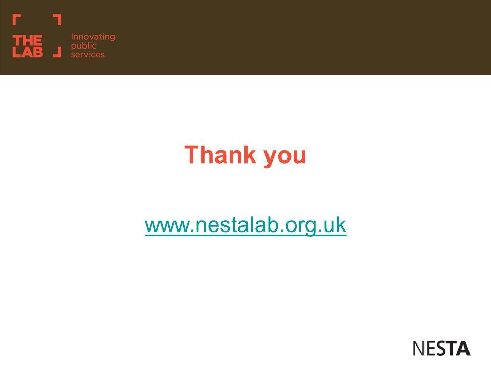 Thank you www.nestalab.org.uk