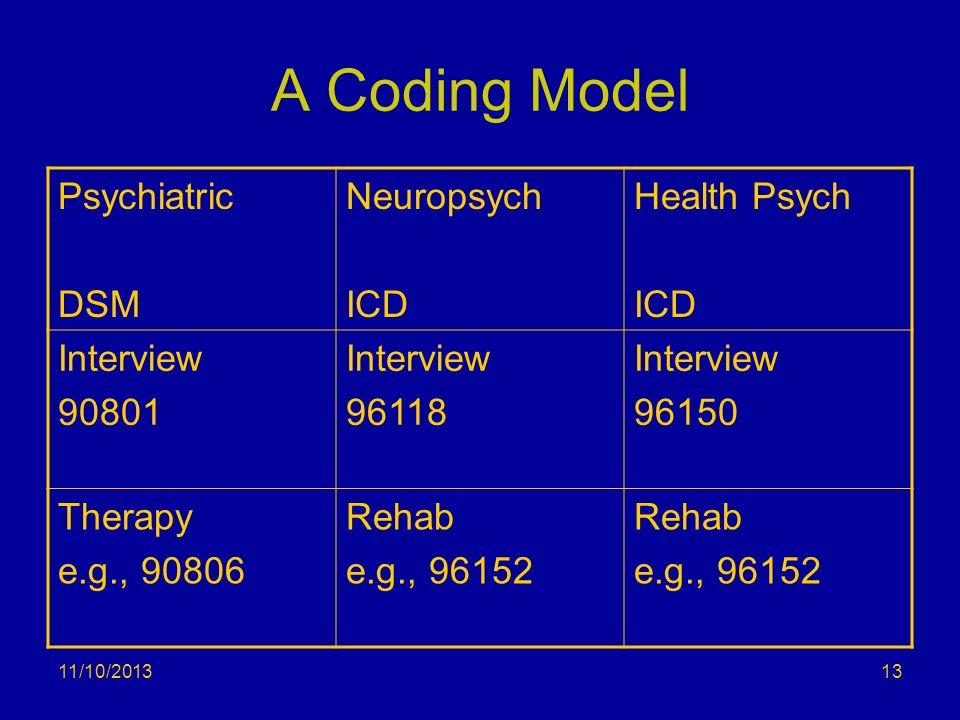 11/10/2013 A Coding Model Psychiatric DSM Neuropsych ICD Health Psych ICD Interview 90801 Interview 96118 Interview 96150 Therapy e.g., 90806 Rehab e.