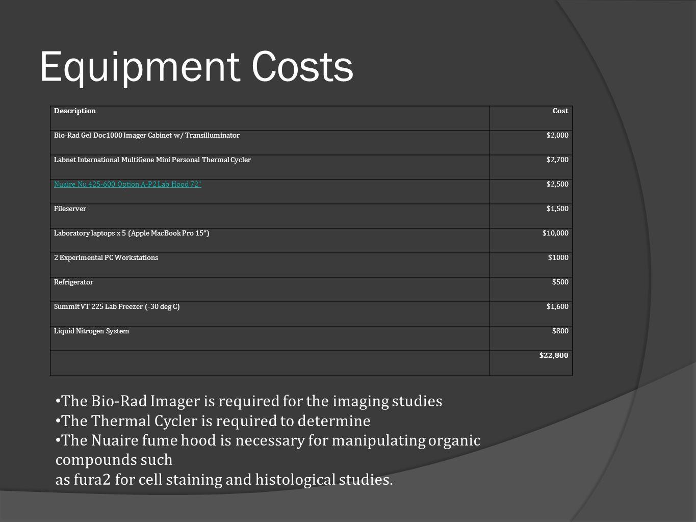 Equipment Costs DescriptionCost Bio-Rad Gel Doc1000 Imager Cabinet w/ Transilluminator$2,000 Labnet International MultiGene Mini Personal Thermal Cycl