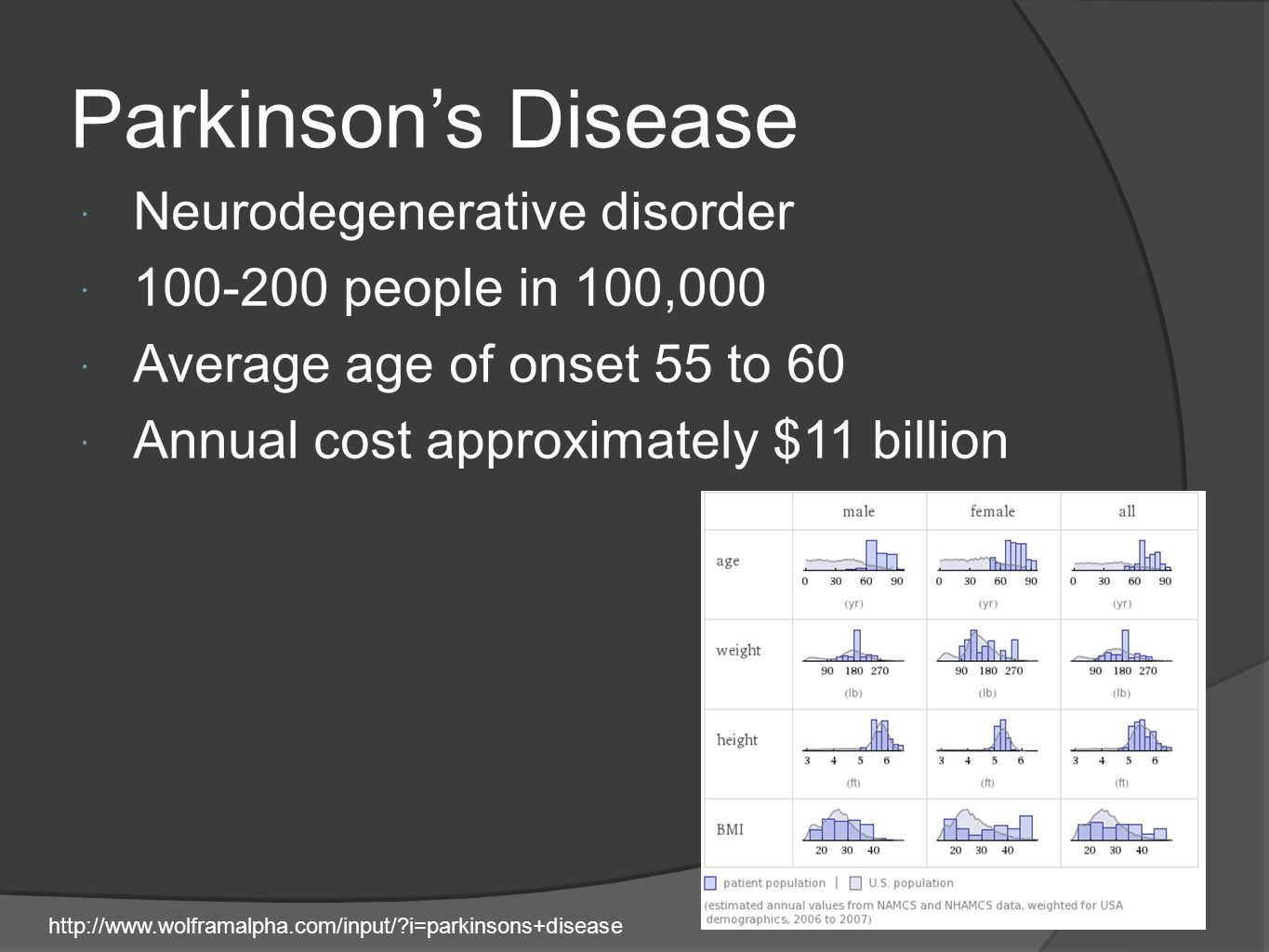 Parkinsons Disease Neurodegenerative disorder 100-200 people in 100,000 Average age of onset 55 to 60 Annual cost approximately $11 billion http://use
