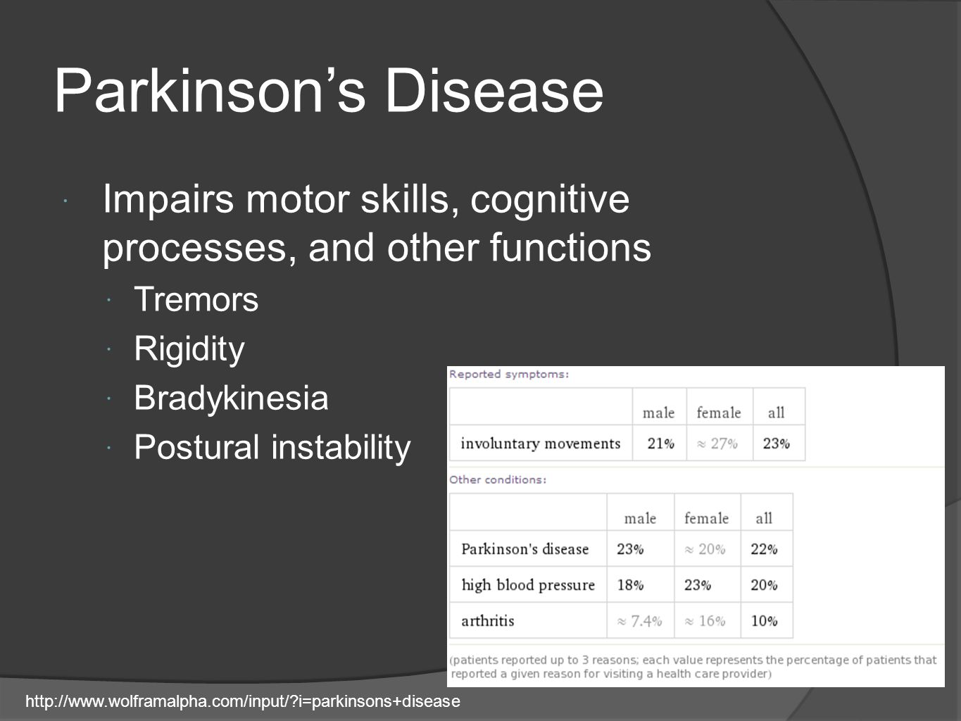 Parkinsons Disease Impairs motor skills, cognitive processes, and other functions Tremors Rigidity Bradykinesia Postural instability http://www.wolfra