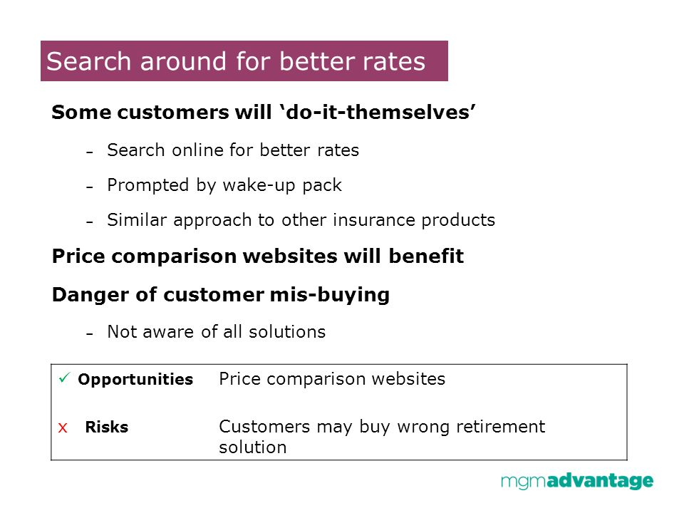 Search around for better rates Some customers will do-it-themselves – Search online for better rates – Prompted by wake-up pack – Similar approach to other insurance products Price comparison websites will benefit Danger of customer mis-buying – Not aware of all solutions Opportunities Price comparison websites x Risks Customers may buy wrong retirement solution