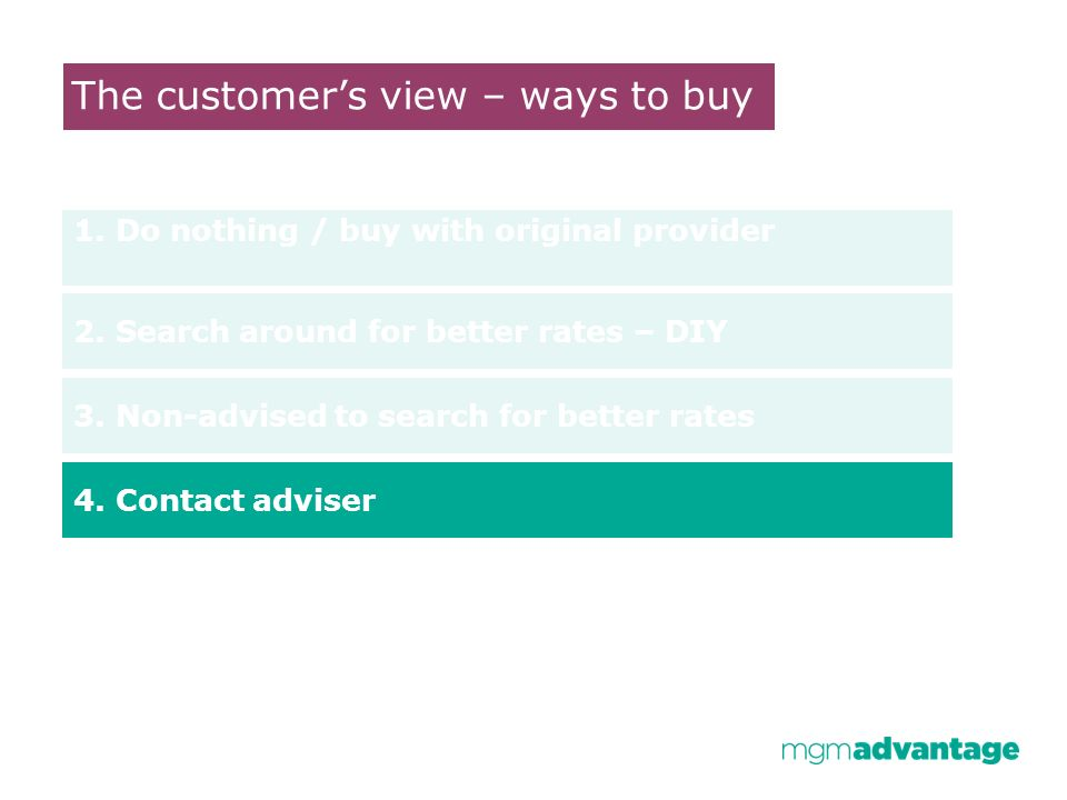 The customers view – ways to buy 1. Do nothing / buy with original provider 2.