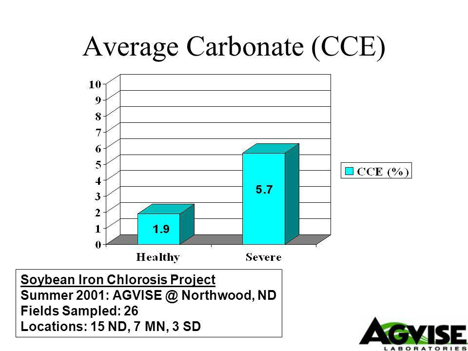 Average Carbonate (CCE) Soybean Iron Chlorosis Project Summer 2001: AGVISE @ Northwood, ND Fields Sampled: 26 Locations: 15 ND, 7 MN, 3 SD