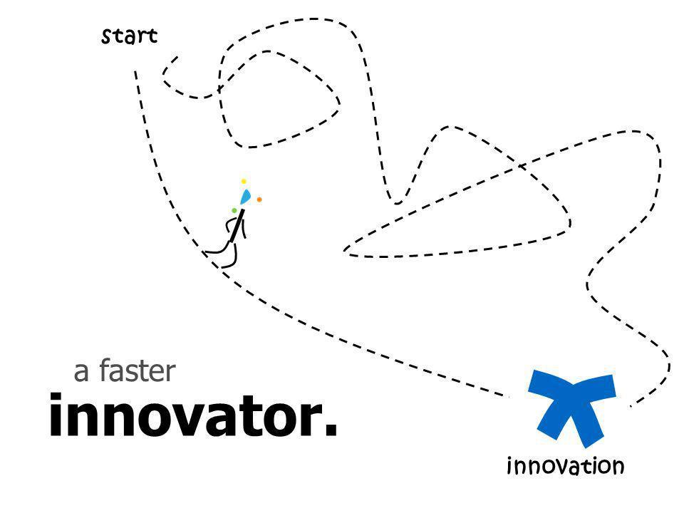 innovator. a faster start innovation