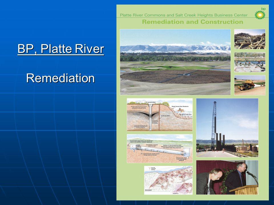 1 BP, Platte River History