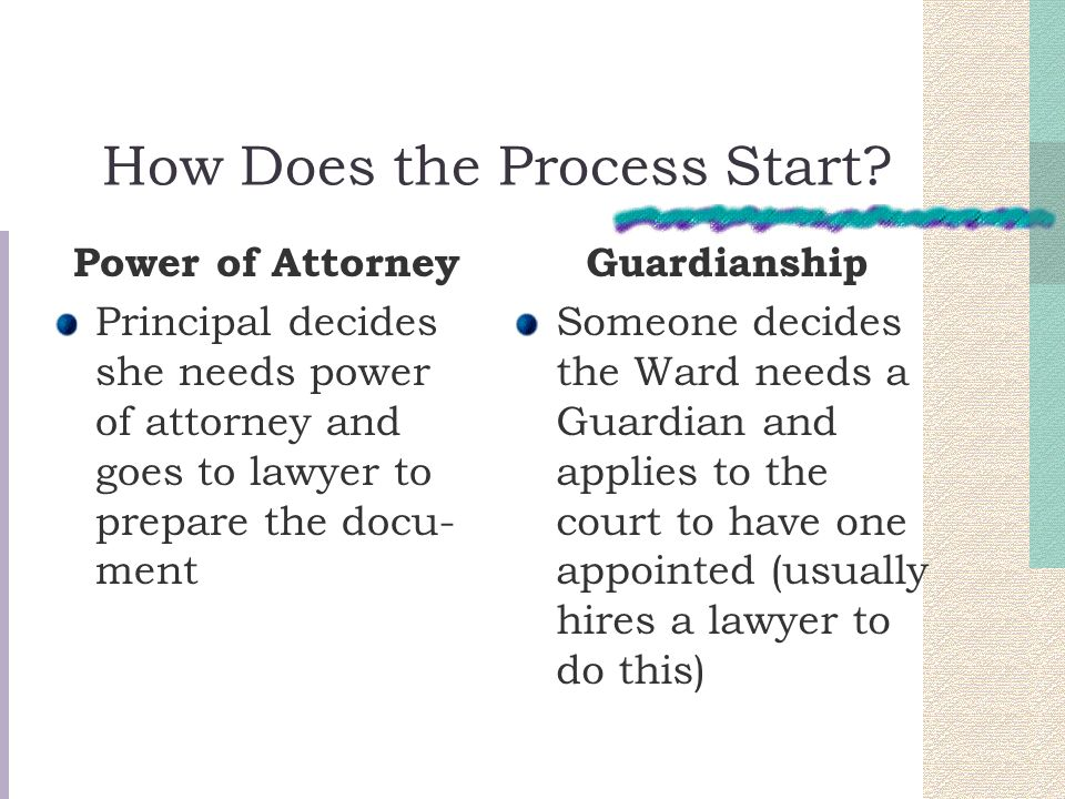 How Does the Process Start? Power of Attorney Principal decides she needs power of attorney and goes to lawyer to prepare the docu- ment Guardianship
