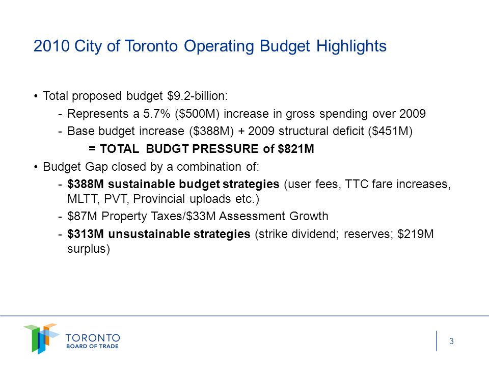 2010 City of Toronto Operating Budget Highlights Total proposed budget $9.2-billion: Represents a 5.7% ($500M) increase in gross spending over 2009 Base budget increase ($388M) + 2009 structural deficit ($451M) = TOTAL BUDGT PRESSURE of $821M Budget Gap closed by a combination of: $388M sustainable budget strategies (user fees, TTC fare increases, MLTT, PVT, Provincial uploads etc.) $87M Property Taxes/$33M Assessment Growth $313M unsustainable strategies (strike dividend; reserves; $219M surplus) 3