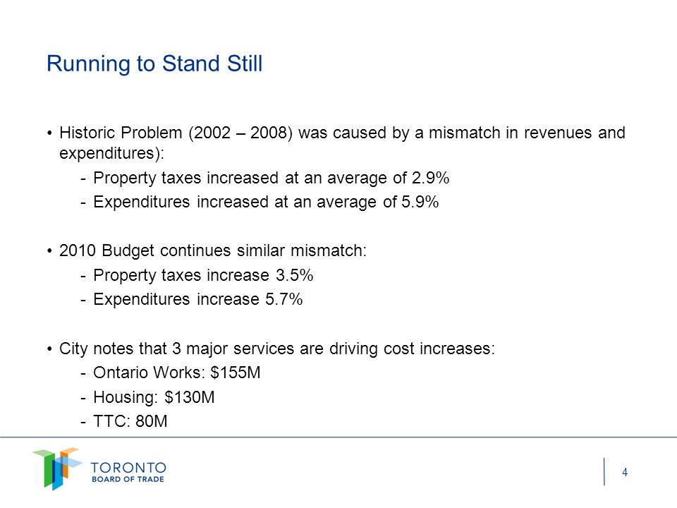 2010 City of Toronto Operating Budget Highlights Total proposed budget $9.2-billion: Represents a 5.7% ($500M) increase in gross spending over 2009 Base budget increase ($388M) structural deficit ($451M) = TOTAL BUDGT PRESSURE of $821M Budget Gap closed by a combination of: $388M sustainable budget strategies (user fees, TTC fare increases, MLTT, PVT, Provincial uploads etc.) $87M Property Taxes/$33M Assessment Growth $313M unsustainable strategies (strike dividend; reserves; $219M surplus) 3