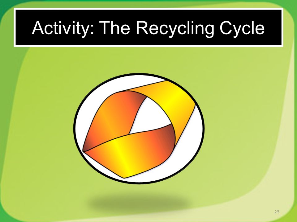 23 Activity: The Recycling Cycle