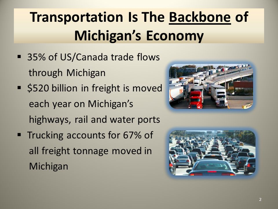 Transportation Is The Backbone of Michigans Economy 35% of US/Canada trade flows through Michigan $520 billion in freight is moved each year on Michig