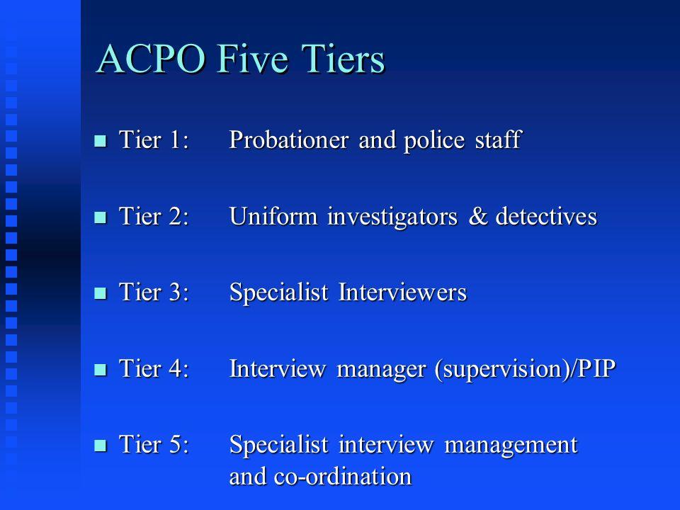 ACPO Five Tiers n Tier 1:Probationer and police staff n Tier 2: Uniform investigators & detectives n Tier 3: Specialist Interviewers n Tier 4:Intervie