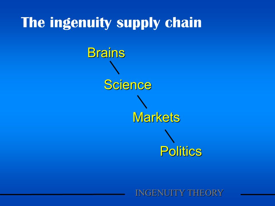 The ingenuity supply chain Brains Science Politics Markets INGENUITY THEORY