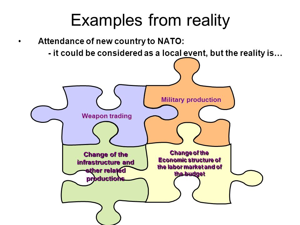 Examples from reality Attendance of new country to NATO: - it could be considered as a local event, but the reality is… Change of the Economic structu