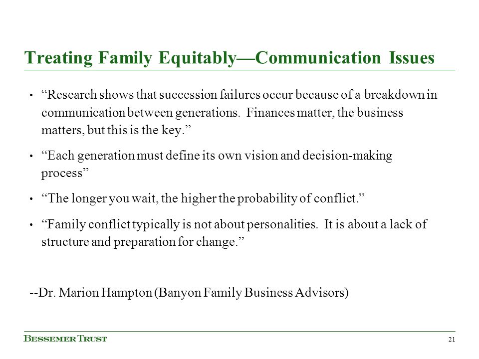 21 Treating Family EquitablyCommunication Issues Research shows that succession failures occur because of a breakdown in communication between generations.