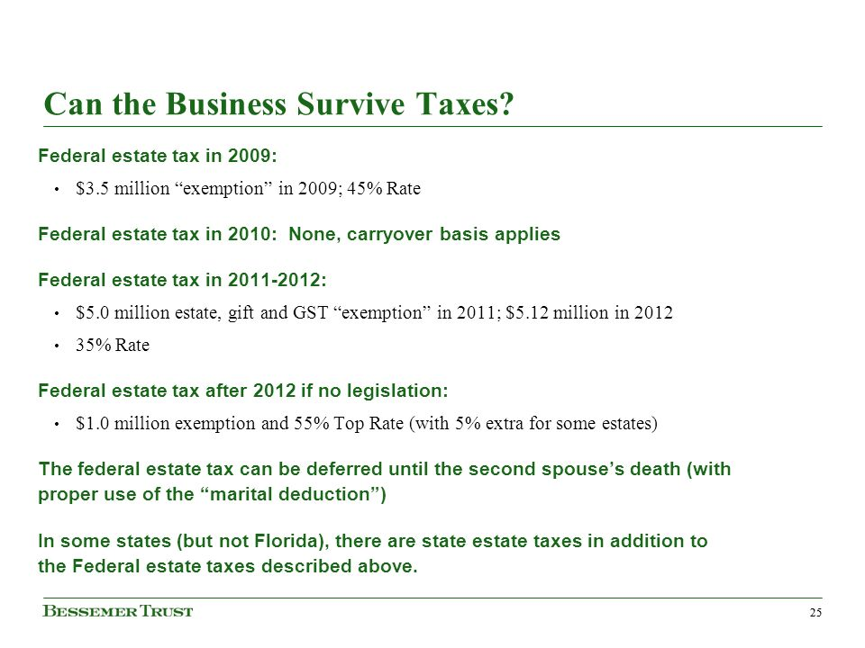 25 Can the Business Survive Taxes.