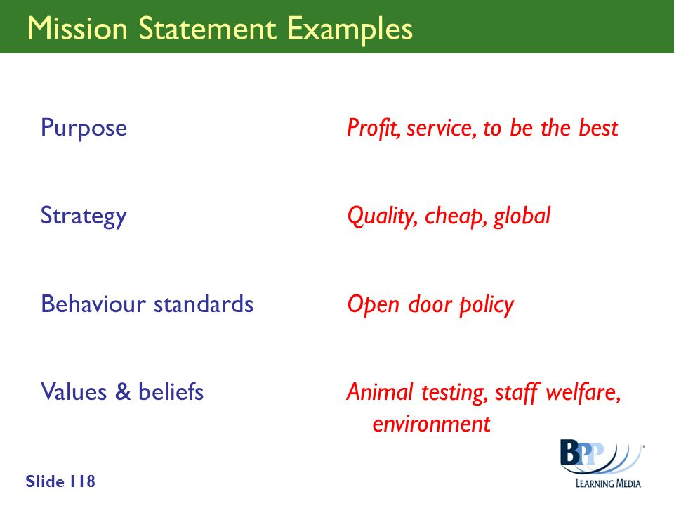 Slide 118 Mission Statement Examples Purpose Strategy Behaviour standards Values & beliefs Profit, service, to be the best Quality, cheap, global Open