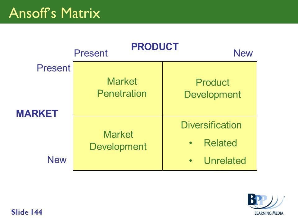 Slide 144 Ansoffs Matrix MARKET PRODUCT Present New Market Penetration Product Development Market Development Diversification Related Unrelated Presen