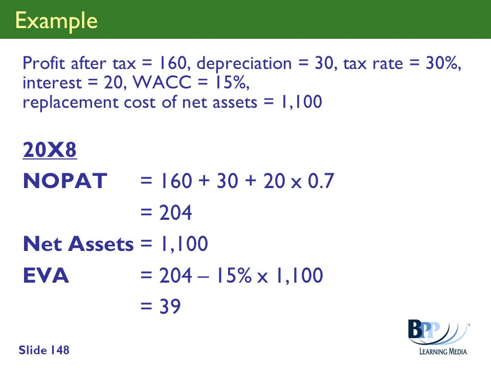 Slide 148 Example Profit after tax = 160, depreciation = 30, tax rate = 30%, interest = 20, WACC = 15%, replacement cost of net assets = 1,100 20X8 NO