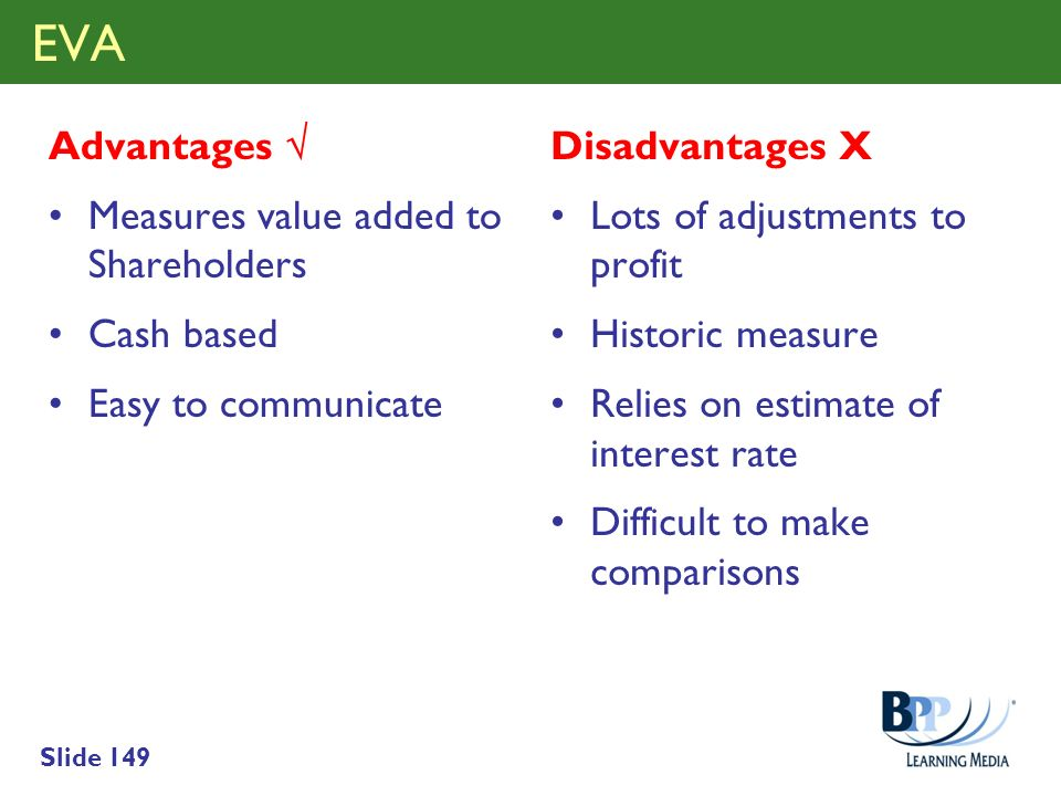 Slide 149 EVA Advantages Measures value added to Shareholders Cash based Easy to communicate Disadvantages X Lots of adjustments to profit Historic me