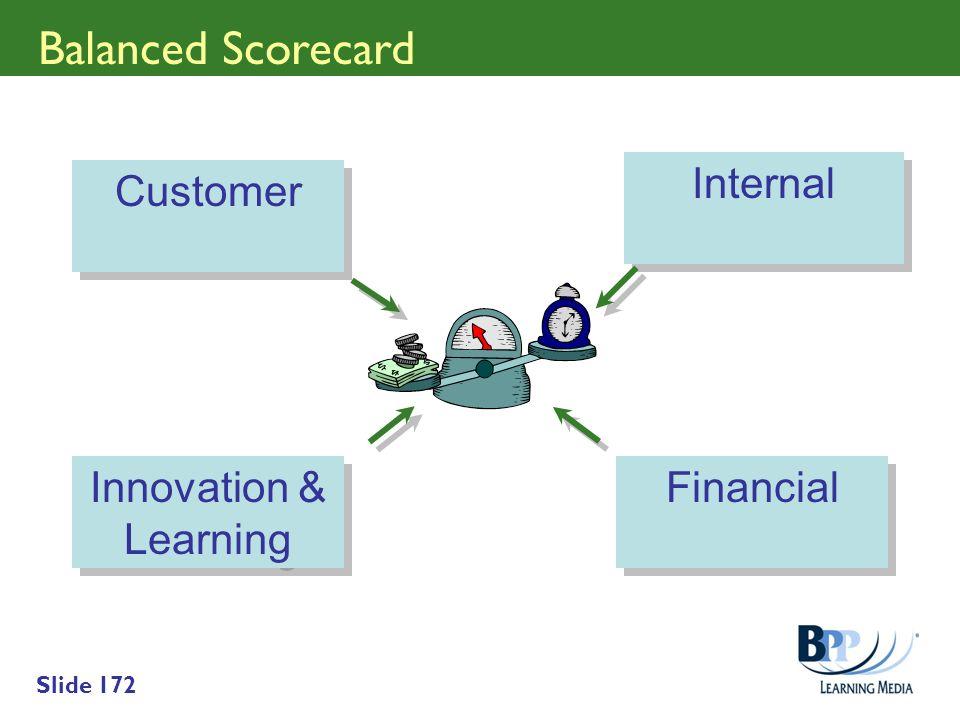 Slide 172 Balanced Scorecard Customer Internal Financial Innovation & Learning