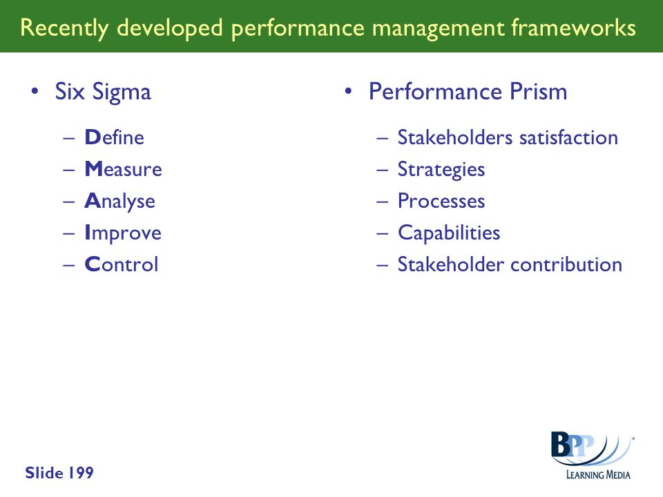 Slide 199 Recently developed performance management frameworks Six Sigma –Define –Measure –Analyse –Improve –Control Performance Prism –Stakeholders s
