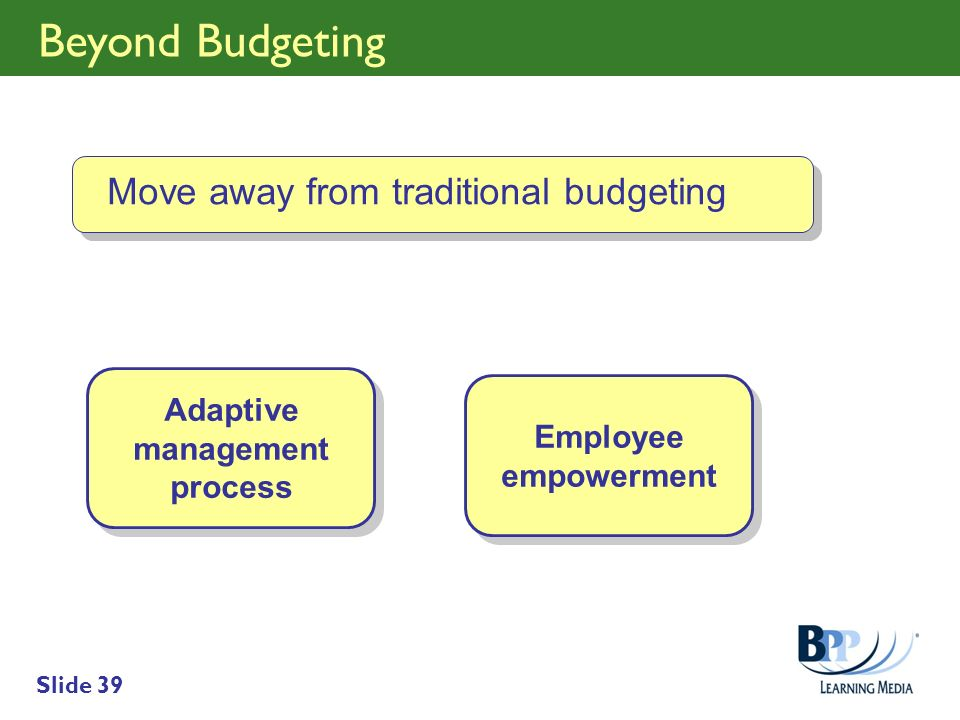 Slide 39 Beyond Budgeting Adaptive management process Employee empowerment Move away from traditional budgeting