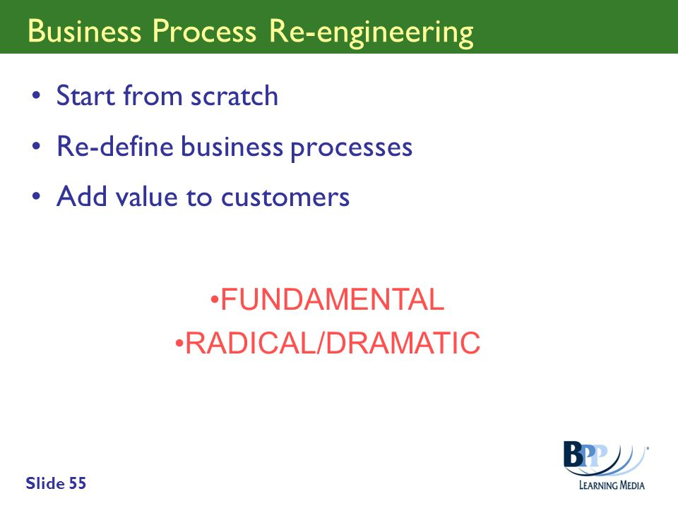 Slide 55 Business Process Re-engineering Start from scratch Re-define business processes Add value to customers FUNDAMENTAL RADICAL/DRAMATIC