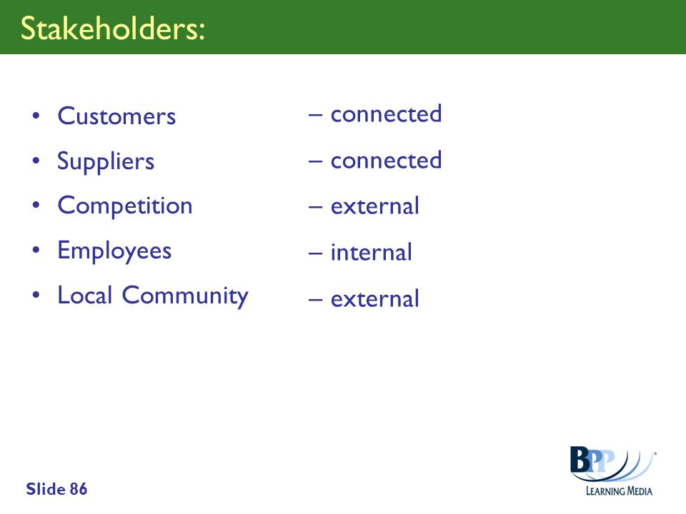 Slide 86 Stakeholders: Customers Suppliers Competition Employees Local Community –connected –external –internal –external