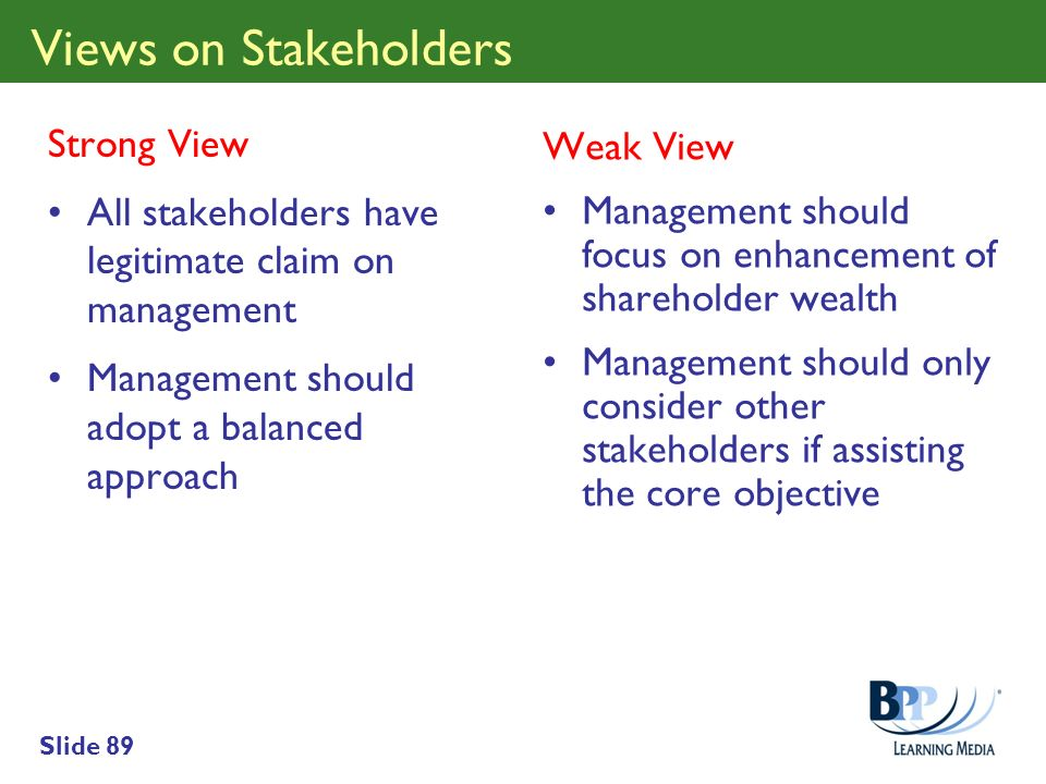 Slide 89 Views on Stakeholders Strong View All stakeholders have legitimate claim on management Management should adopt a balanced approach Weak View