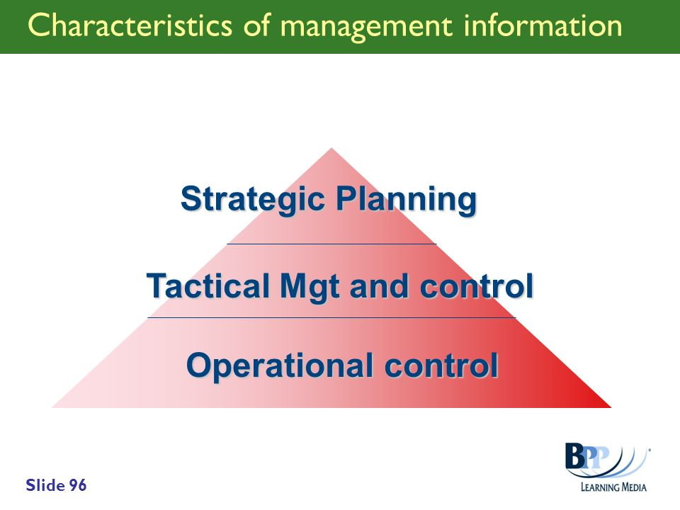 Slide 96 Characteristics of management information Strategic Planning Tactical Mgt and control Operational control