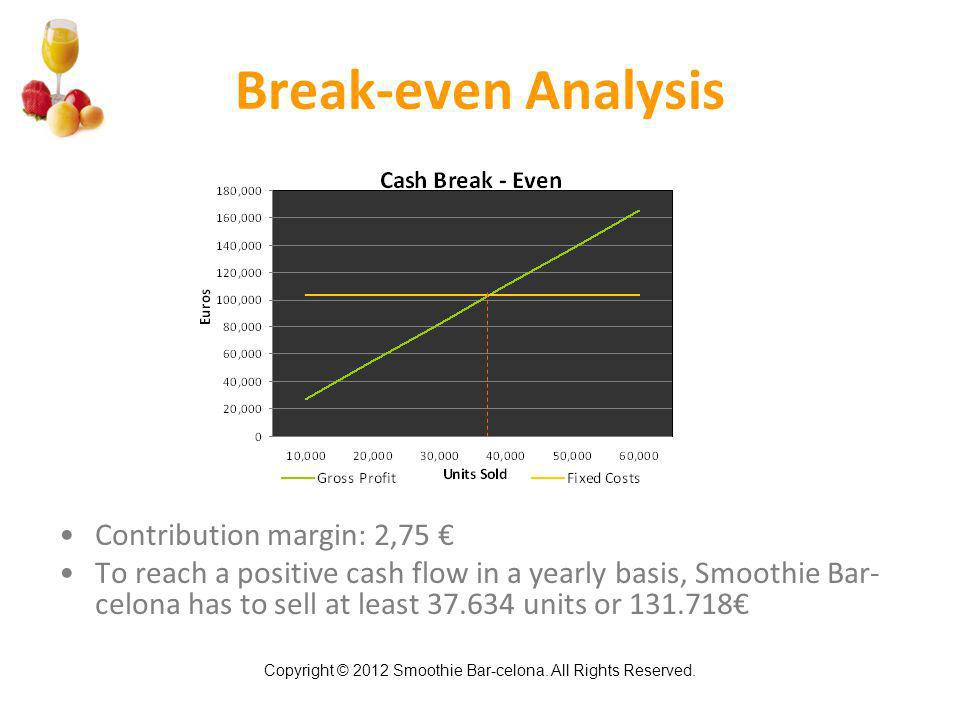 Copyright © 2012 Smoothie Bar-celona. All Rights Reserved. Break-even Analysis Contribution margin: 2,75 To reach a positive cash flow in a yearly bas