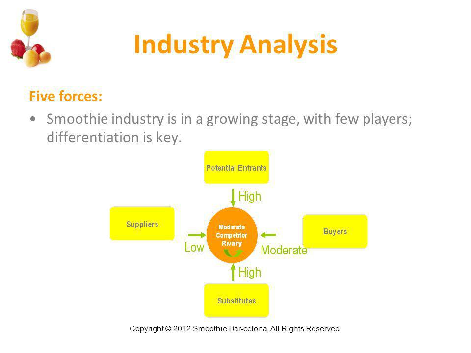 Copyright © 2012 Smoothie Bar-celona. All Rights Reserved. Industry Analysis Five forces: Smoothie industry is in a growing stage, with few players; d