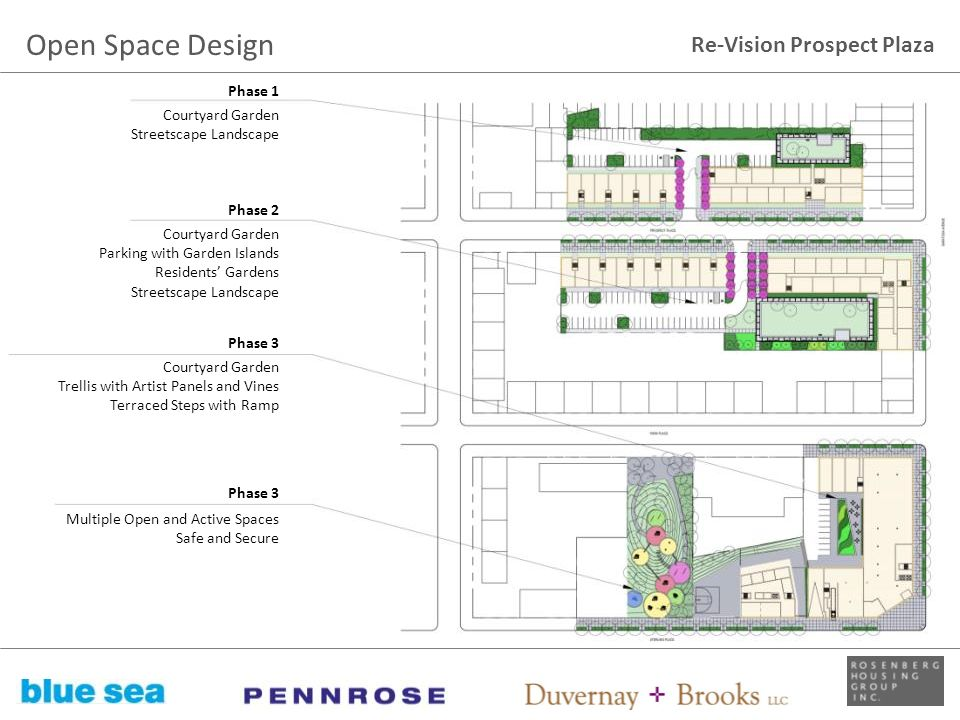 Re-Vision Prospect Plaza Open Space Design Phase 1 Phase 2 Phase 3 Courtyard Garden Streetscape Landscape Courtyard Garden Parking with Garden Islands