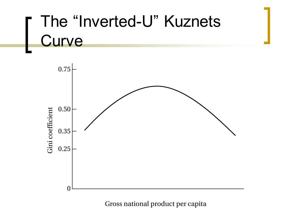 The Inverted-U Kuznets Curve