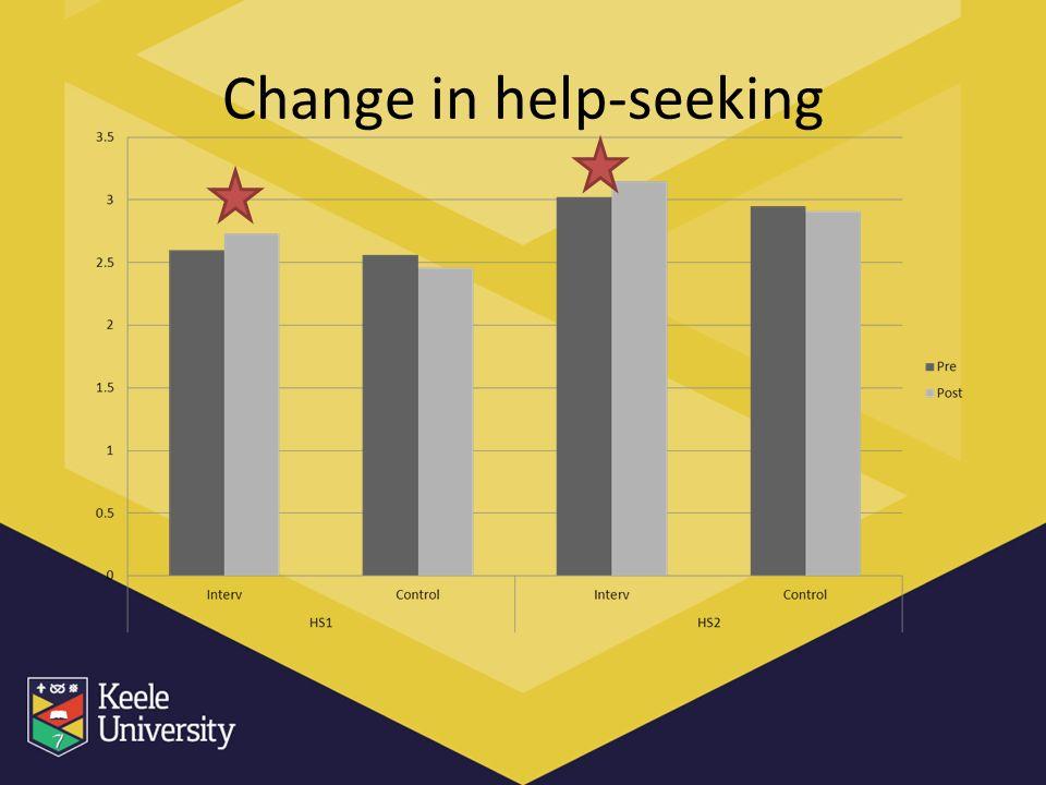 Change in help-seeking