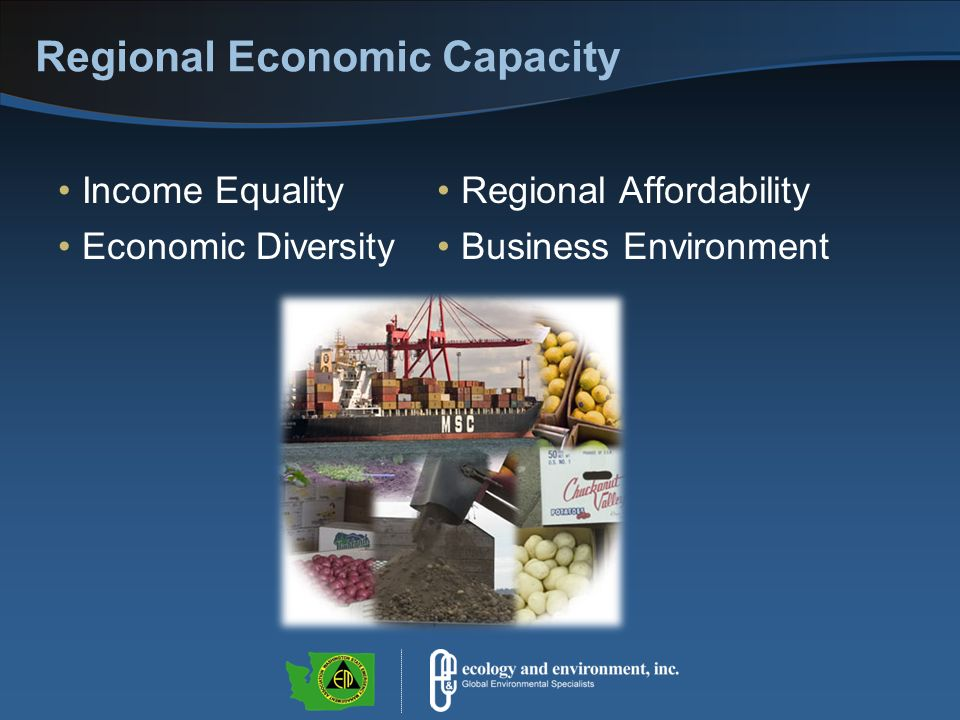Regional Economic Capacity Income Equality Economic Diversity Regional Affordability Business Environment