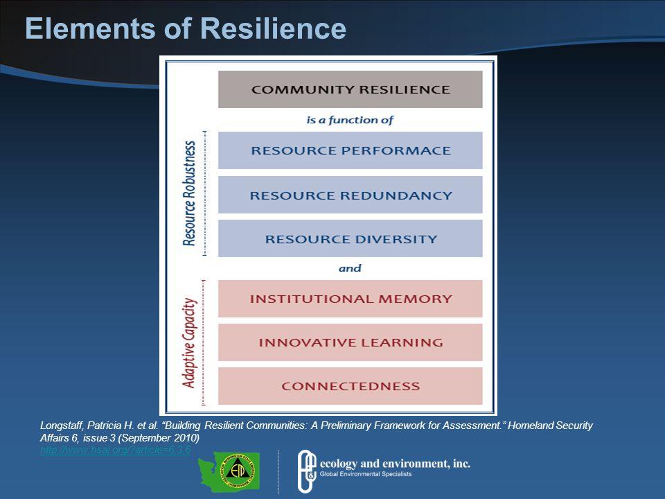 Elements of Resilience Longstaff, Patricia H. et al.