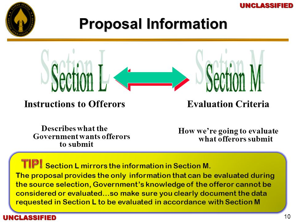UNCLASSIFIEDUNCLASSIFIEDUNCLASSIFIEDUNCLASSIFIED 10 Instructions to Offerors Describes what the Government wants offerors to submit Evaluation Criteri