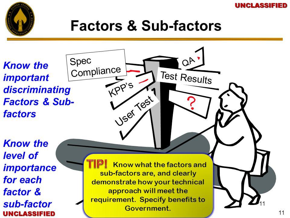 UNCLASSIFIEDUNCLASSIFIEDUNCLASSIFIEDUNCLASSIFIED 11 Factors & Sub-factors Test Results Spec Compliance QA User Test KPPs Know the important discrimina